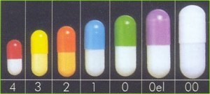 Capsules come in different sizes.  00 is the most preferred size because it is easy to fill.